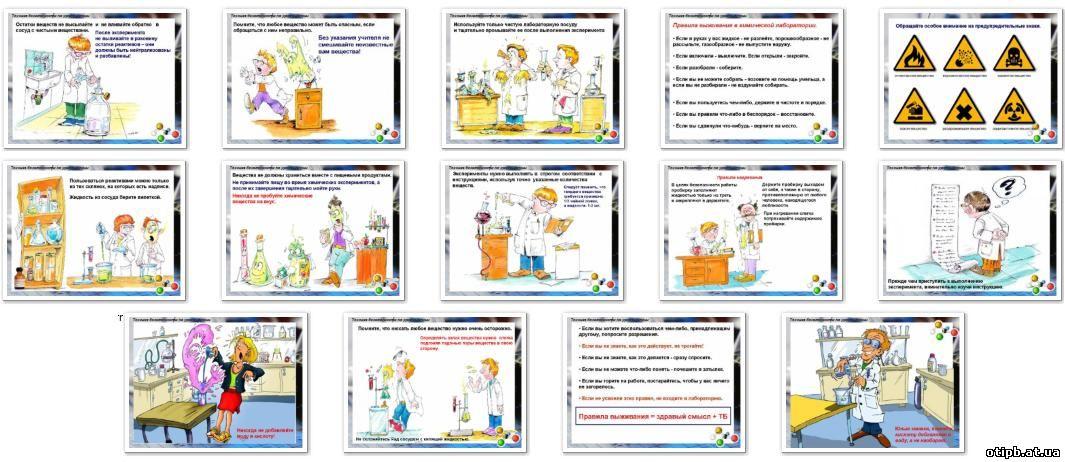 Презентации по окружающему миру для 4 класса