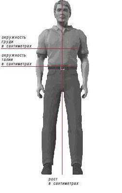 Как определить размер головного убора у мужчин