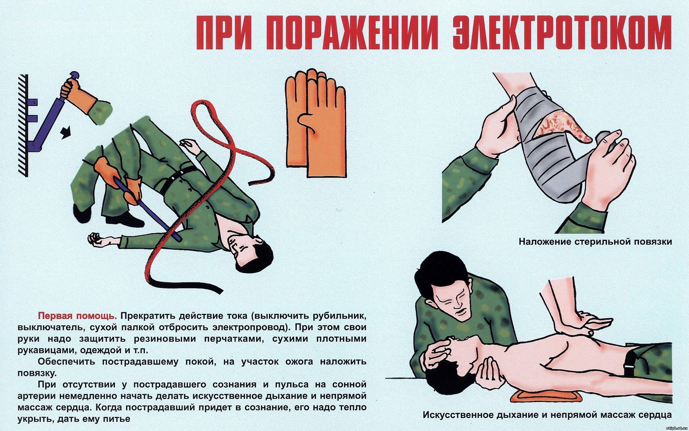 Инструкции по по оказанию первой помощи при поражении электрическим током