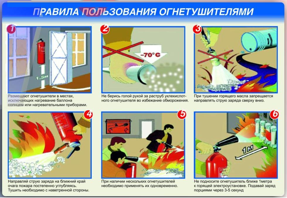 Картинки по запросу Дії у разі виникнення пожежі