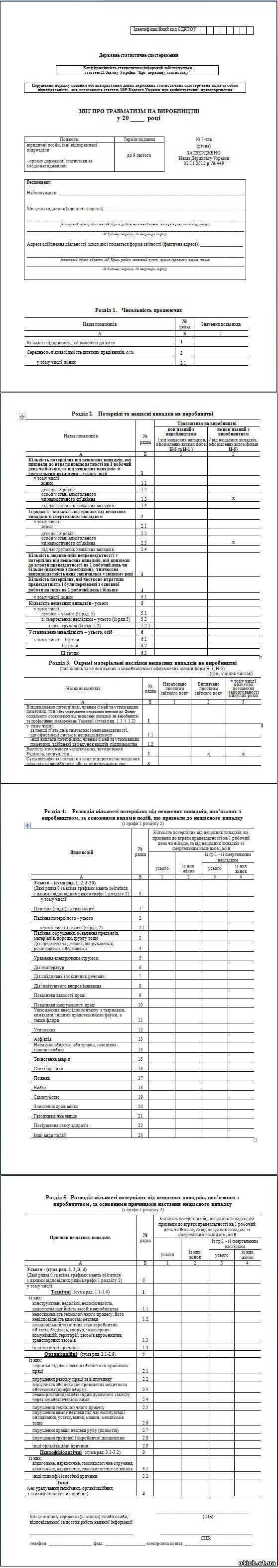 звіт про травматизм на виробництві № 7-тнв-2014-бланк