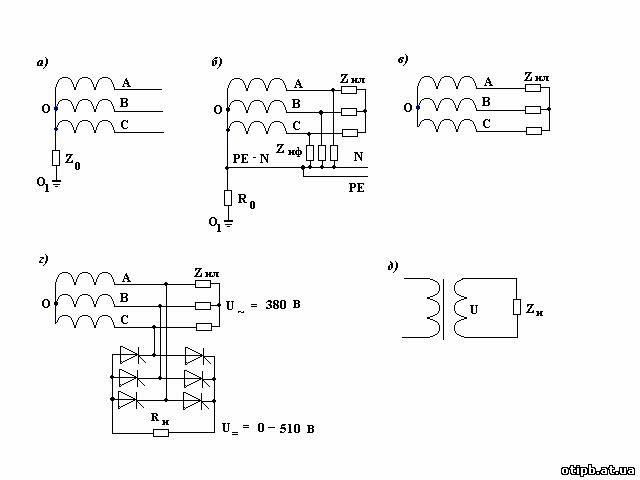 Рис. 1. Виды электрических сетей переменного тока: трехфазная сеть с заземленной нейтралью (а), трехфазная...