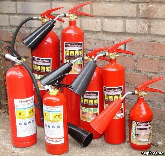 инструкция пожарной безопасности в гараже: