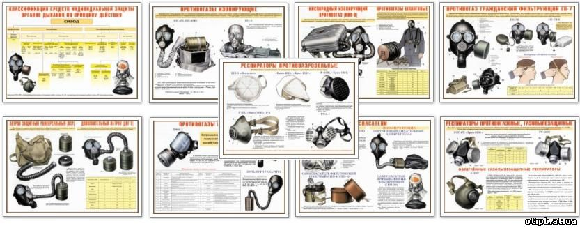 Классификация средств  индивидуальной защиты дыхания Противогазы изолирующие ИП-4М, ИП-4МК и  ИП-5 Кислородный изолирующий противогаз КИП-8 и шланговые противогазы  Противогаз гражданский фильтрующий ГП-7 Патрон защитный универсальный  ПЗУ и дополнительный патрон ДГП-3 к противогазу ГП-7 Противогазы  промышленные ПФМ-1 и ППФ-95 Фильтрующие и изолирующие самоспасатели  Респираторы противогазовые и газопылезащитные Респираторы  противоаэрозольные