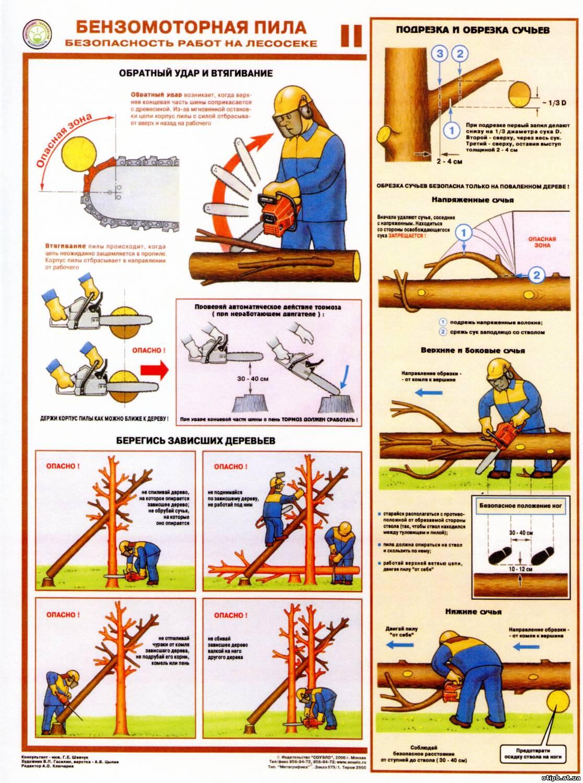 инструкция по работе на штабелере